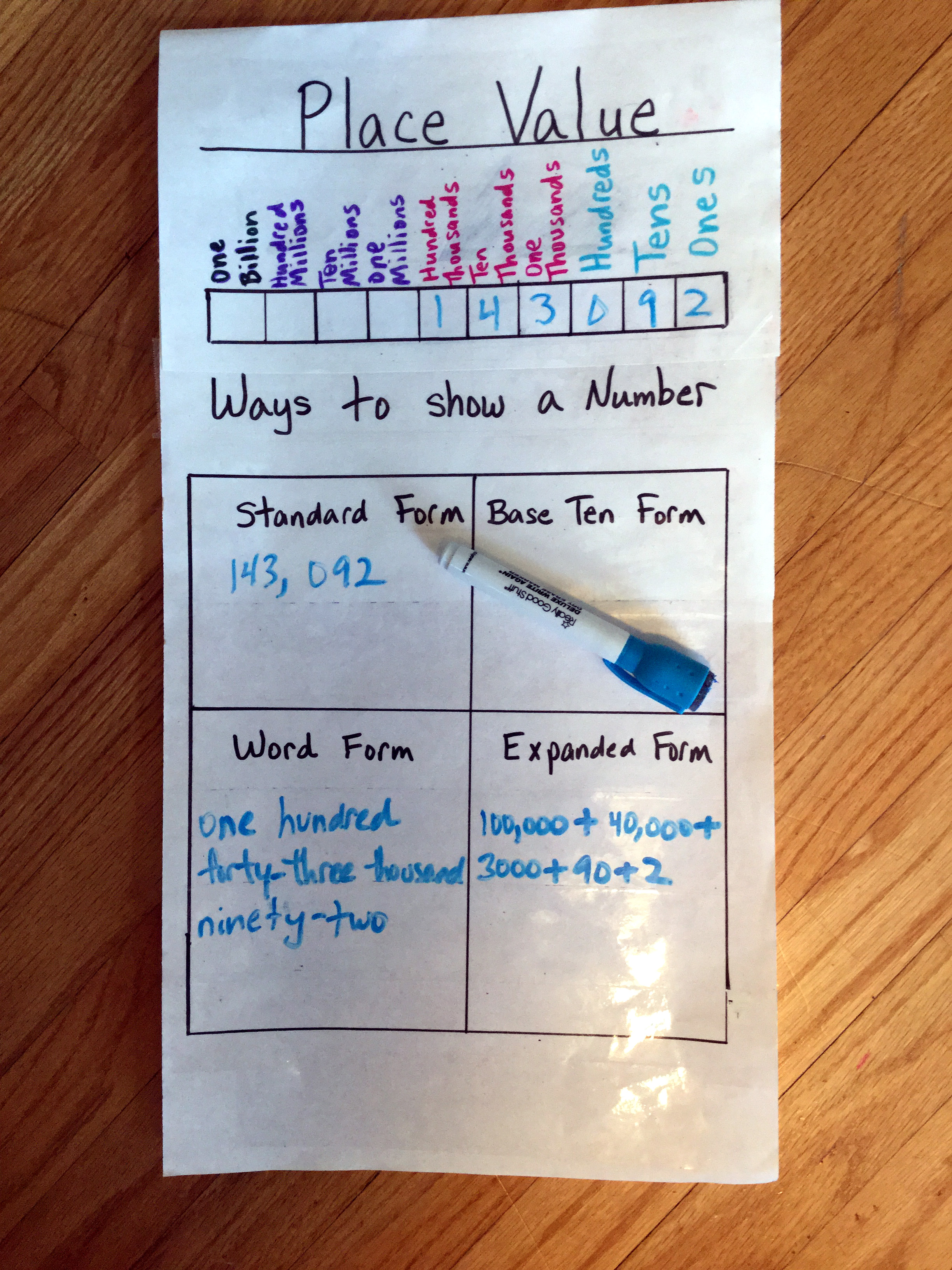 Common core math grade 5 place value and rounding tammys anchor chart falaconquin